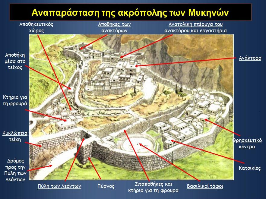 Anaparastasi-akropolis-mykinwn